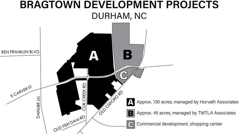 Petition for Equitable Development in Bragtown: Durham, NC